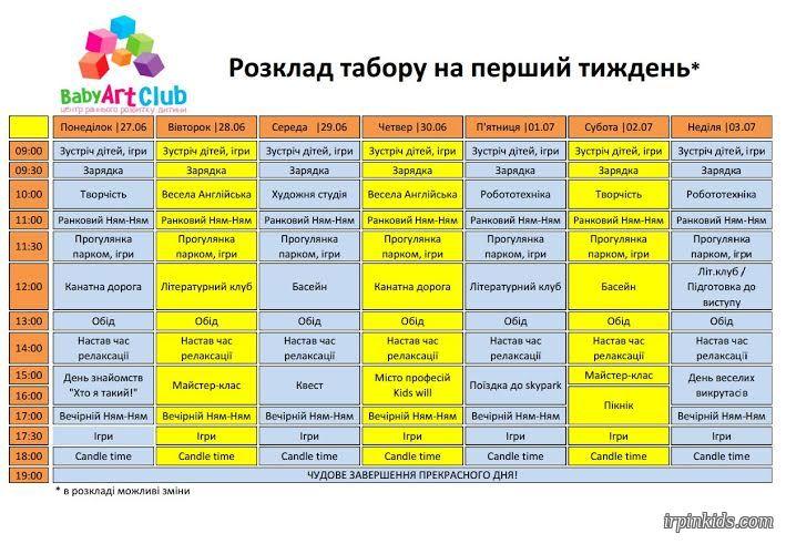 baby art club 1 тиждень